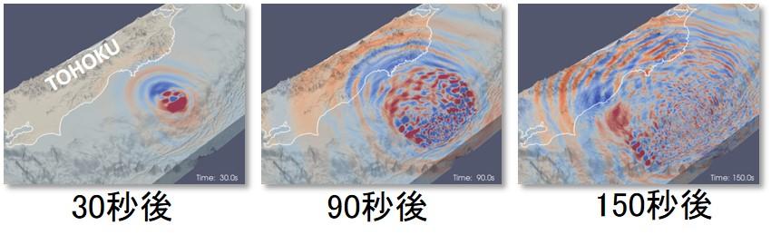 2011年東北地方太平洋沖地震の地震動シミュレーション