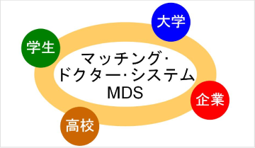 マッチング・ドクター・システム